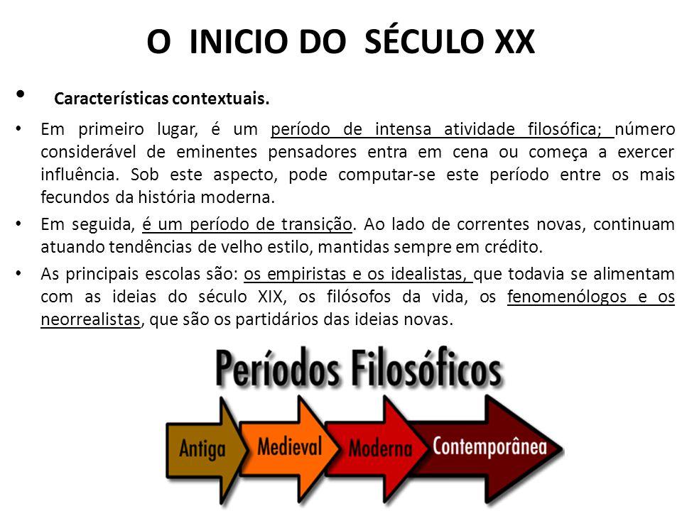 O INICIO DO SÉCULO XX Características contextuais.