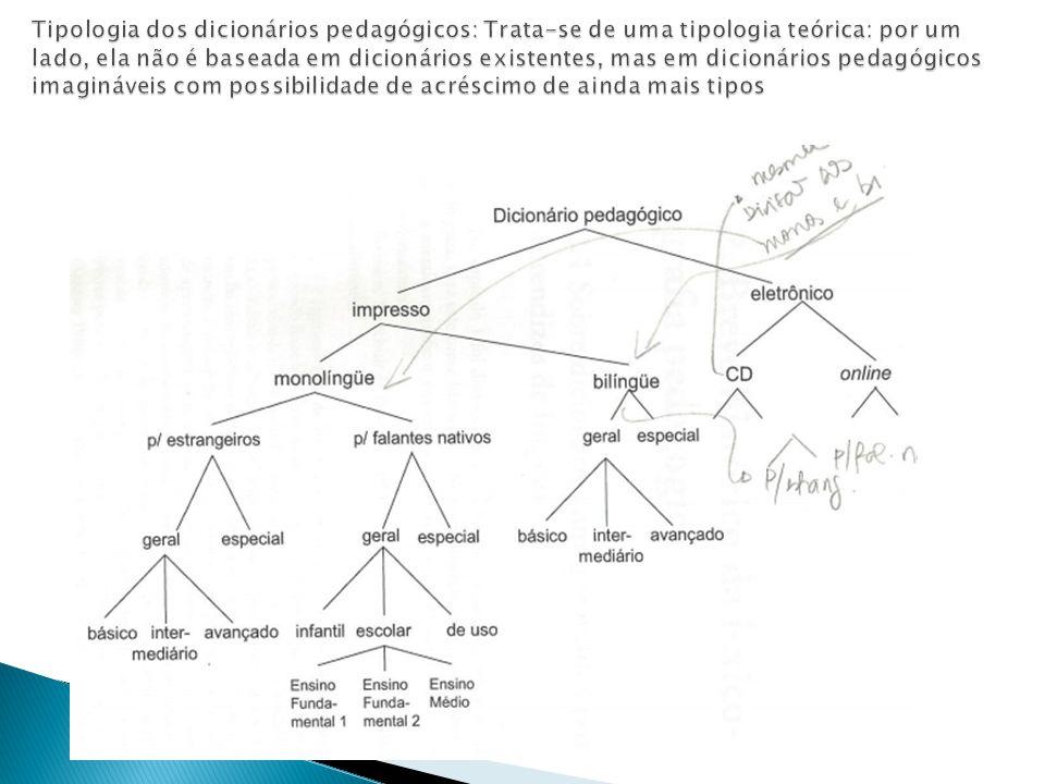 Tipologia dos dicionários pedagógicos: Trata-se de uma tipologia teórica: por um lado, ela não é baseada em dicionários existentes, mas em dicionários pedagógicos imagináveis com possibilidade de acréscimo de ainda mais tipos