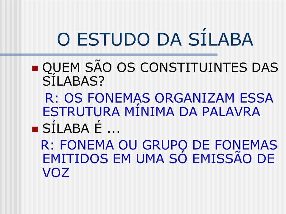 O ESTUDO DA SÍLABA QUEM SÃO OS CONSTITUINTES DAS SÍLABAS