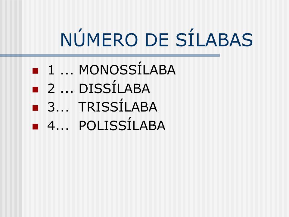 NÚMERO DE SÍLABAS 1 ... MONOSSÍLABA 2 ... DISSÍLABA 3... TRISSÍLABA