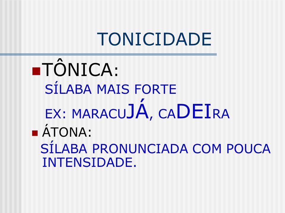 TÔNICA: TONICIDADE SÍLABA MAIS FORTE EX: MARACUJÁ, CADEIRA ÁTONA: