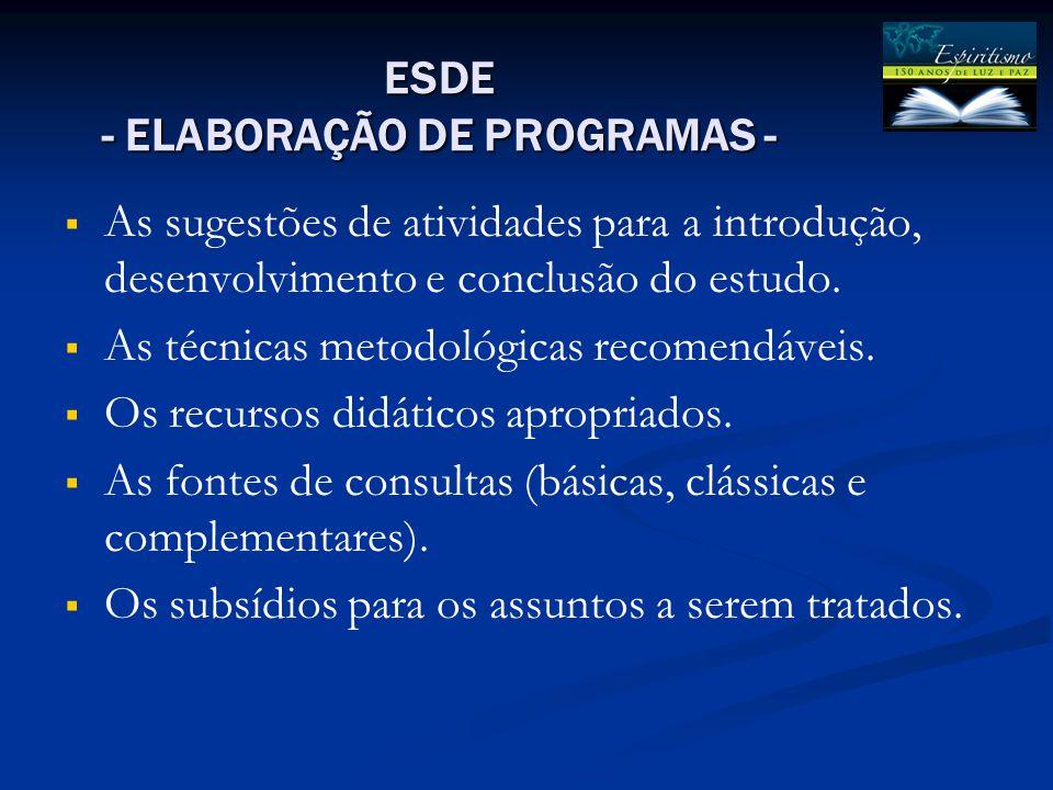 As sugestões de atividades para a introdução, desenvolvimento e conclusão do estudo.