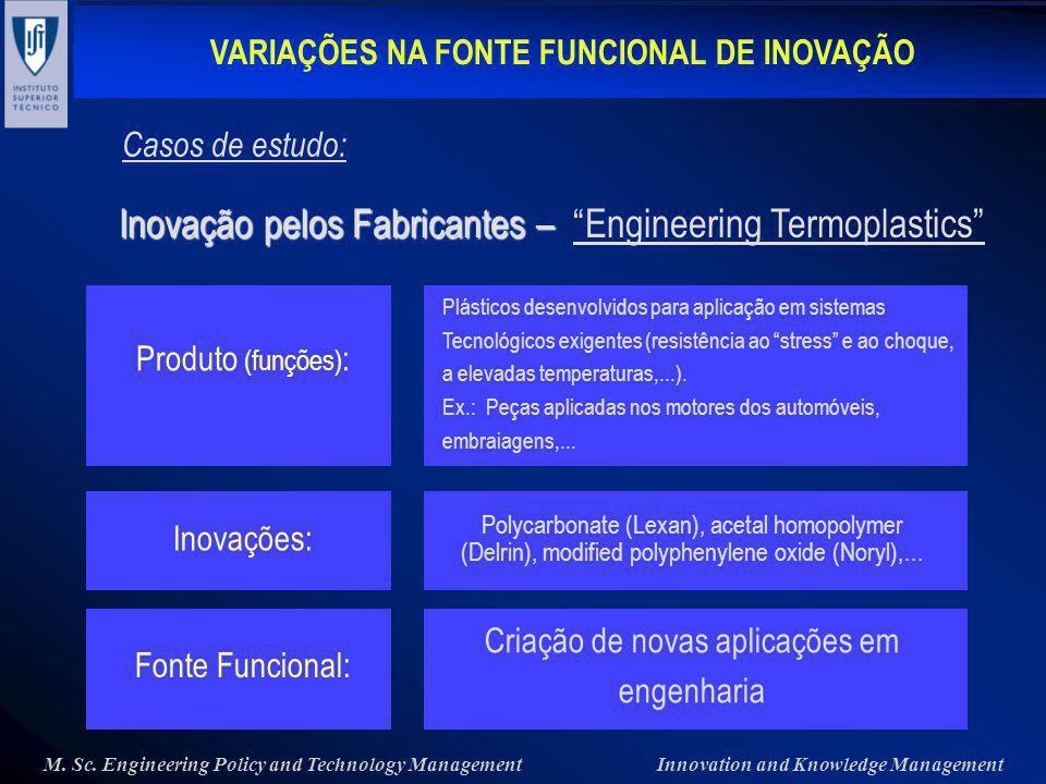 Criação de novas aplicações em engenharia