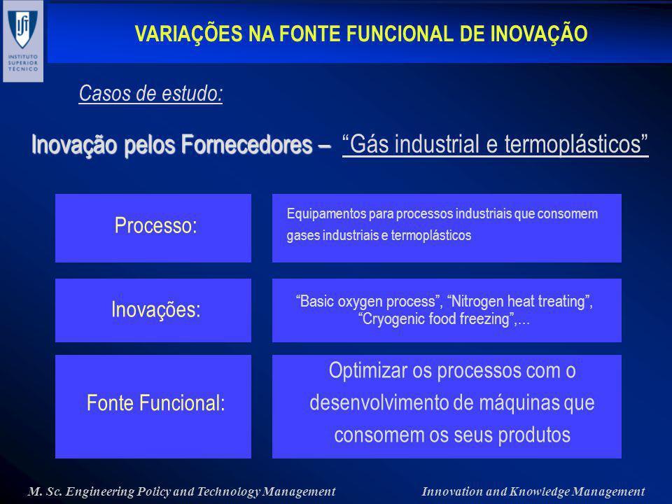 Inovação pelos Fornecedores – Gás industrial e termoplásticos