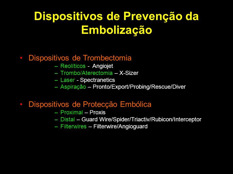 Dispositivos de Prevenção da Embolização
