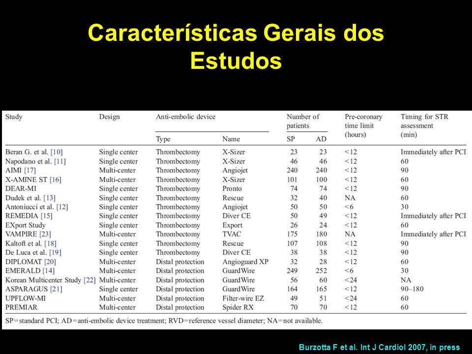 Características Gerais dos Estudos