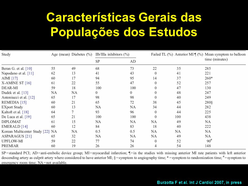 Características Gerais das Populações dos Estudos