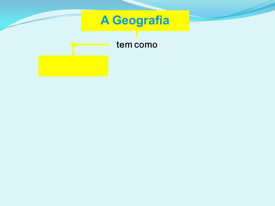 A Geografia tem como