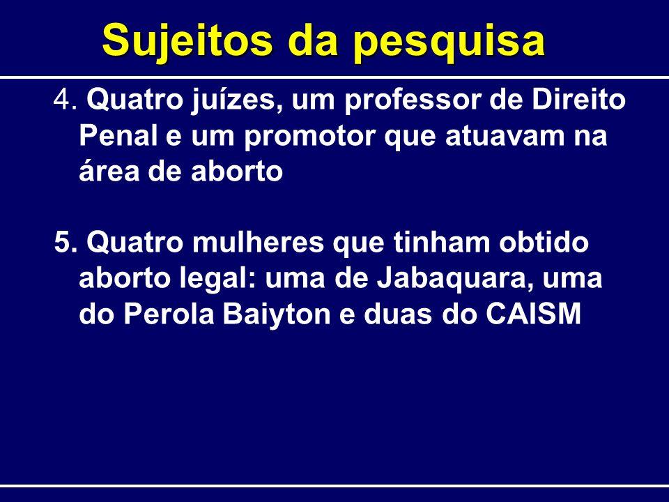 Sujeitos da pesquisa 4. Quatro juízes, um professor de Direito Penal e um promotor que atuavam na área de aborto.