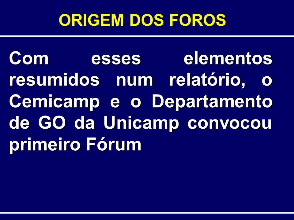 ORIGEM DOS FOROS Com esses elementos resumidos num relatório, o Cemicamp e o Departamento de GO da Unicamp convocou primeiro Fórum.