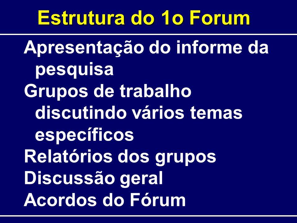 Estrutura do 1o Forum Apresentação do informe da pesquisa
