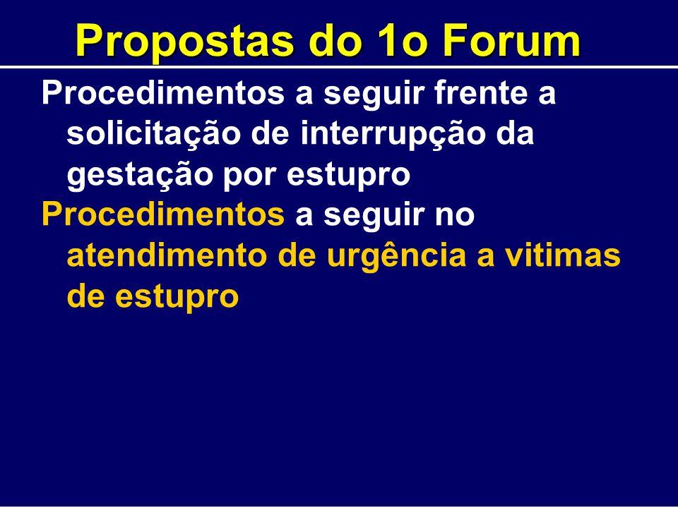 Propostas do 1o Forum Procedimentos a seguir frente a solicitação de interrupção da gestação por estupro.