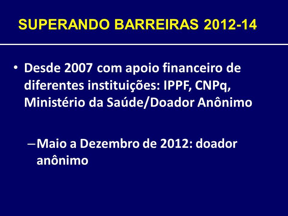 SUPERANDO BARREIRAS 2012-14 Desde 2007 com apoio financeiro de diferentes instituições: IPPF, CNPq, Ministério da Saúde/Doador Anônimo.