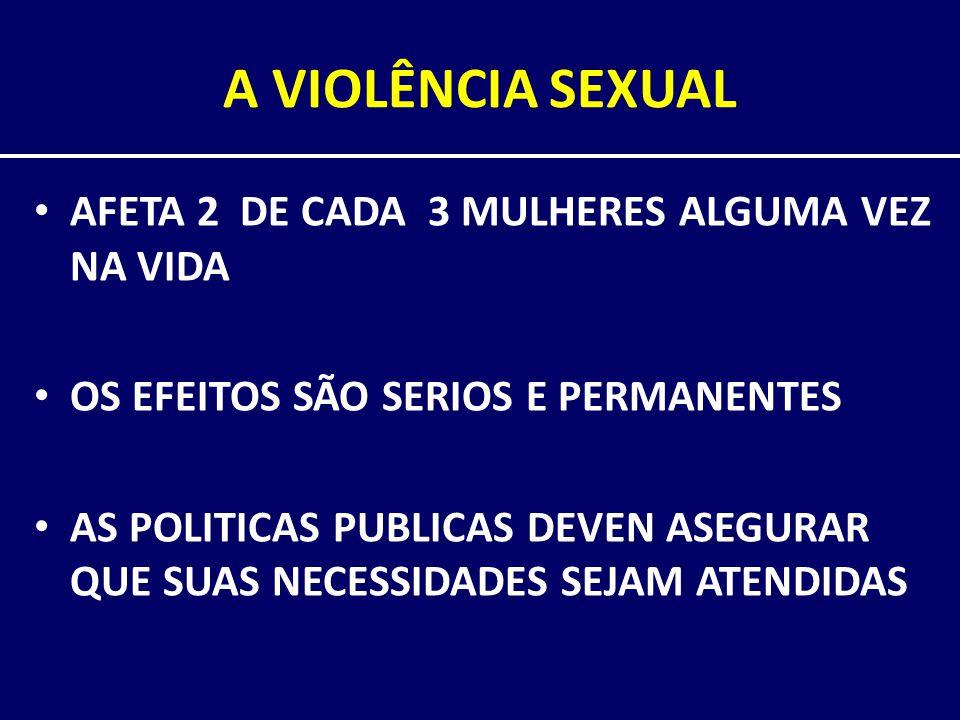 A VIOLÊNCIA SEXUAL AFETA 2 DE CADA 3 MULHERES ALGUMA VEZ NA VIDA