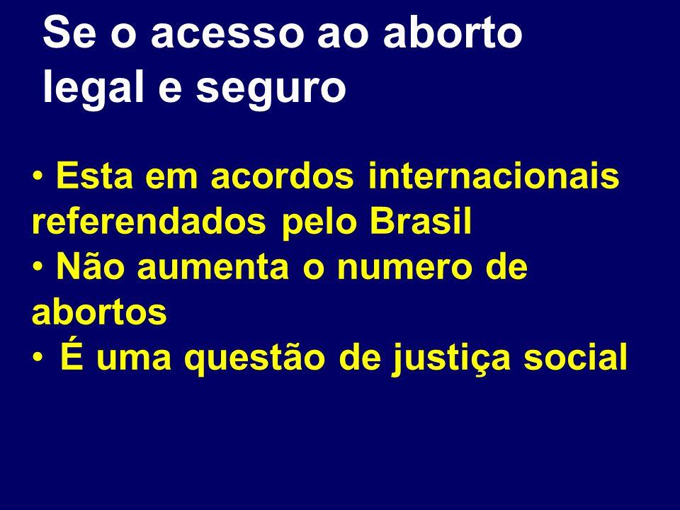 Se o acesso ao aborto legal e seguro