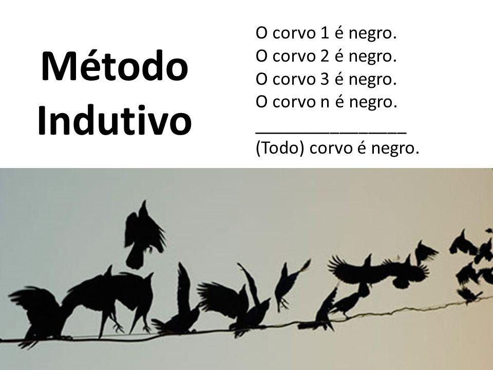 Método Indutivo O corvo 1 é negro. O corvo 2 é negro.
