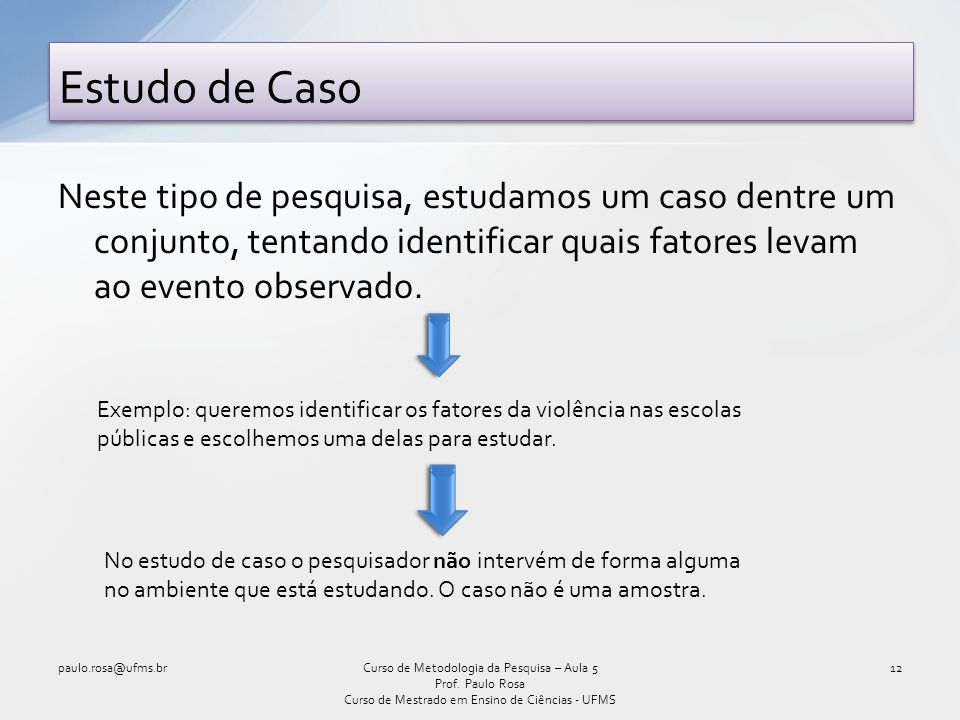 Estudo de Caso Neste tipo de pesquisa, estudamos um caso dentre um conjunto, tentando identificar quais fatores levam ao evento observado.