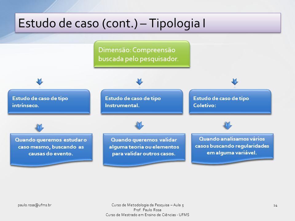 Estudo de caso (cont.) – Tipologia I