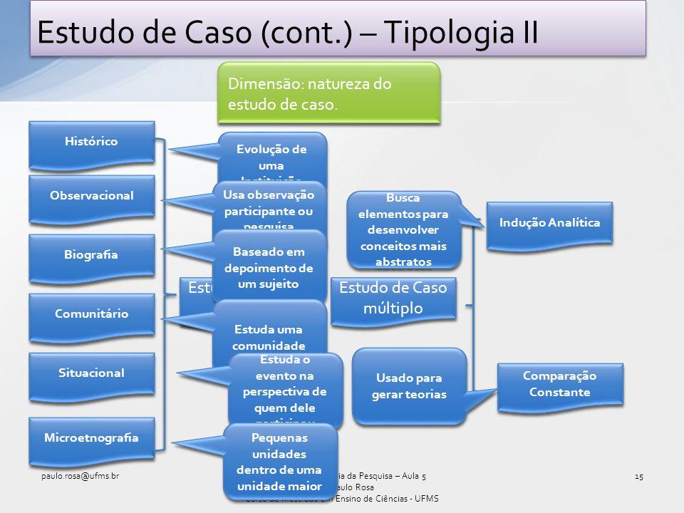 Estudo de Caso (cont.) – Tipologia II