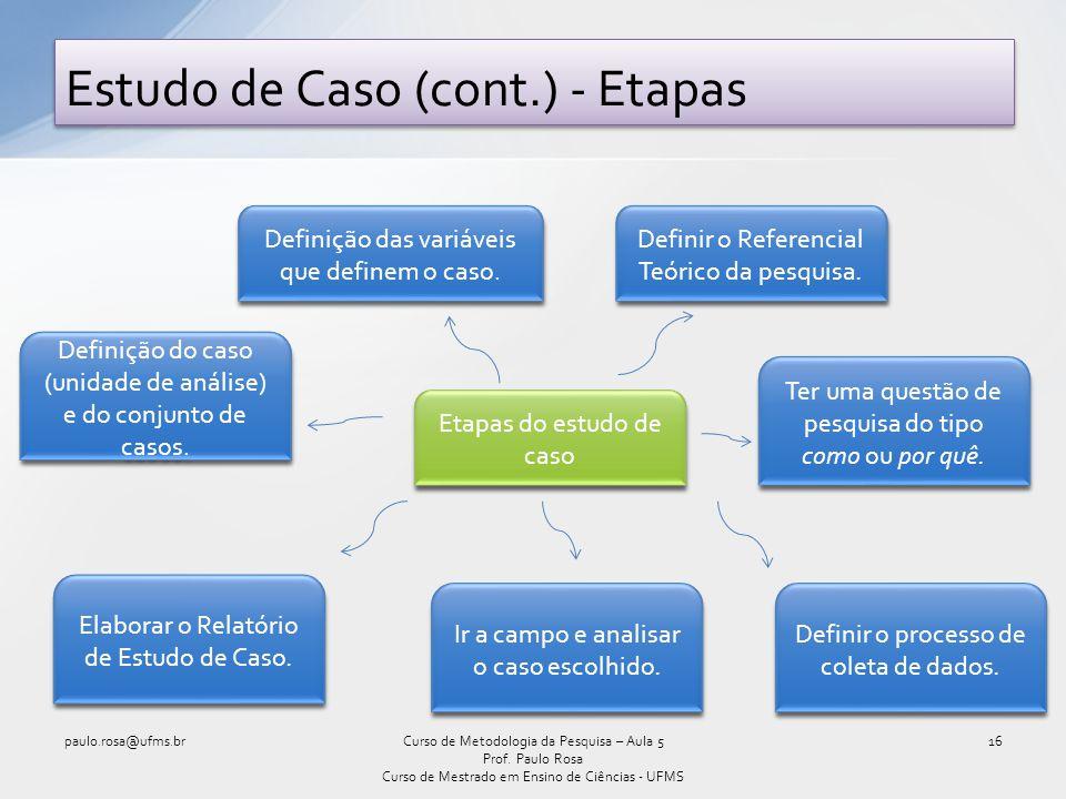 Estudo de Caso (cont.) - Etapas
