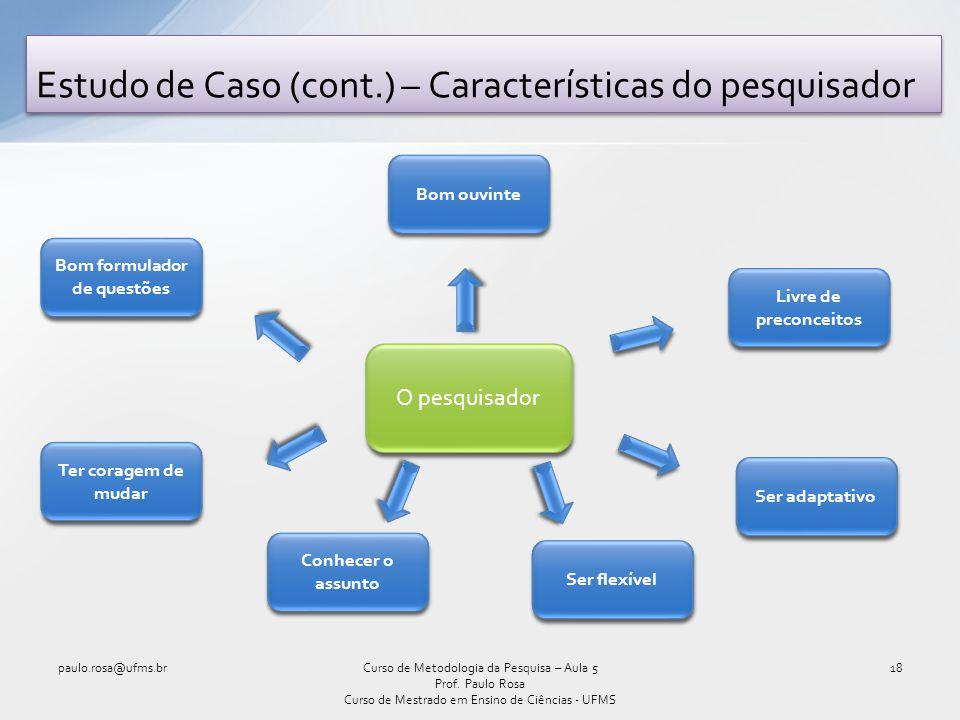 Estudo de Caso (cont.) – Características do pesquisador