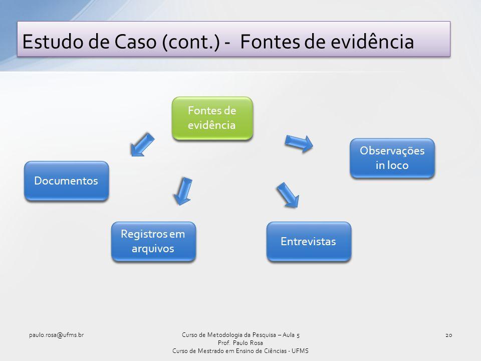 Estudo de Caso (cont.) - Fontes de evidência