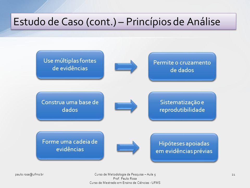 Estudo de Caso (cont.) – Princípios de Análise