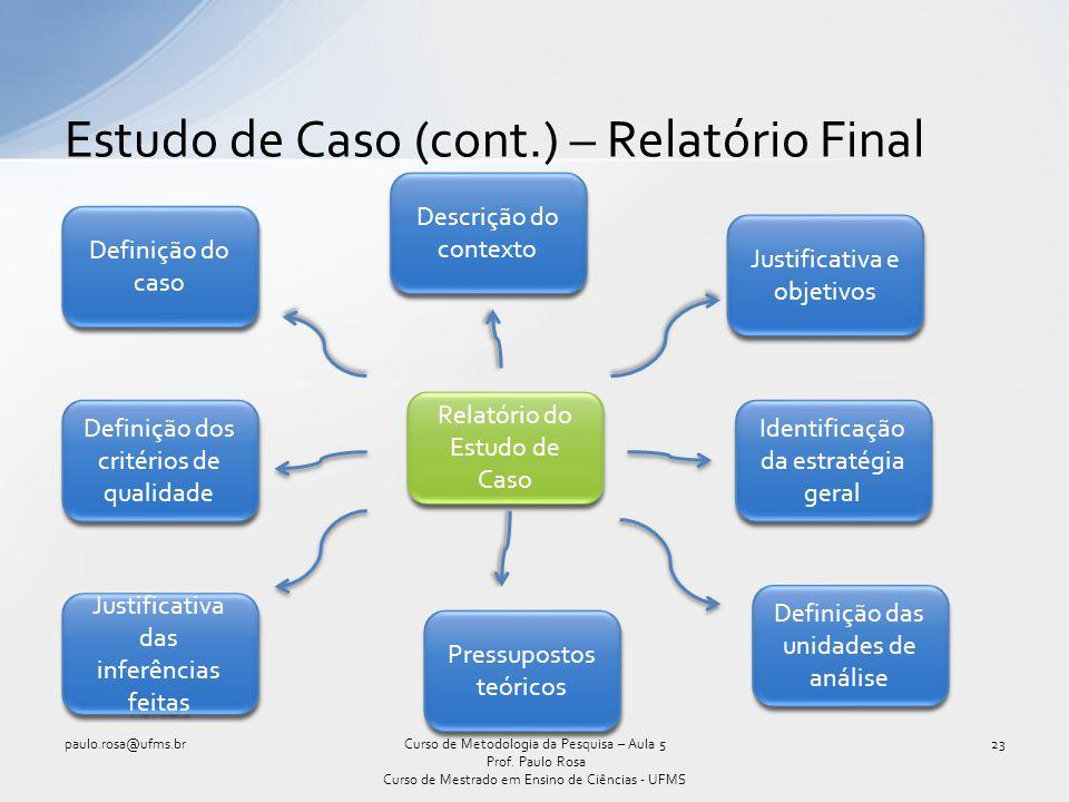 Estudo de Caso (cont.) – Relatório Final