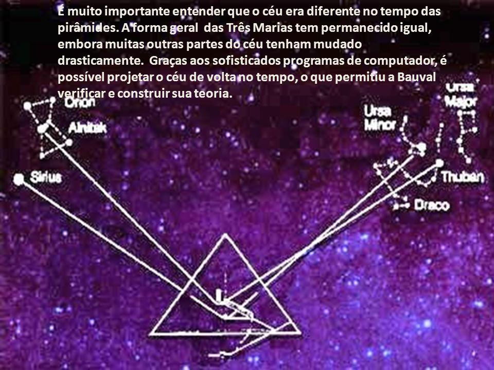 É muito importante entender que o céu era diferente no tempo das pirâmides. A forma geral das Três Marias tem permanecido igual, embora muitas outras partes do céu tenham mudado drasticamente. Graças aos sofisticados programas de computador, é possível projetar o céu de volta no tempo, o que permitiu a Bauval verificar e construir sua teoria.