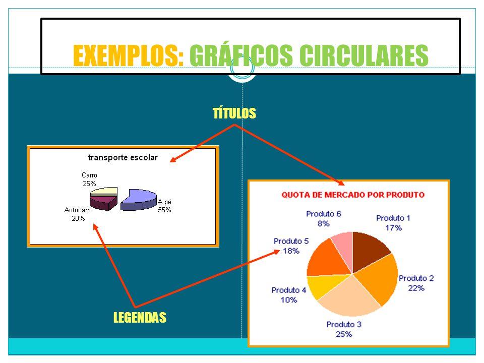 EXEMPLOS: GRÁFICOS CIRCULARES