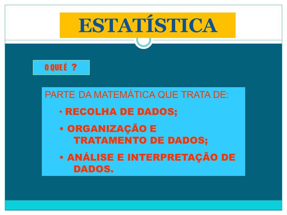ESTATÍSTICA PARTE DA MATEMÁTICA QUE TRATA DE: RECOLHA DE DADOS;