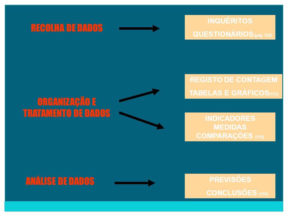 INDICADORES MEDIDAS COMPARAÇÕES (155)