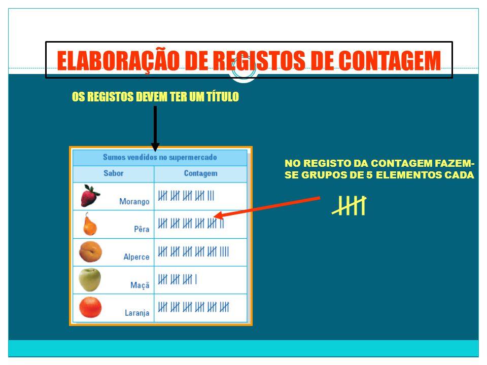 ELABORAÇÃO DE REGISTOS DE CONTAGEM