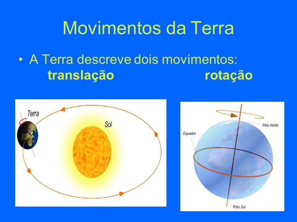 Movimentos da Terra A Terra descreve dois movimentos: