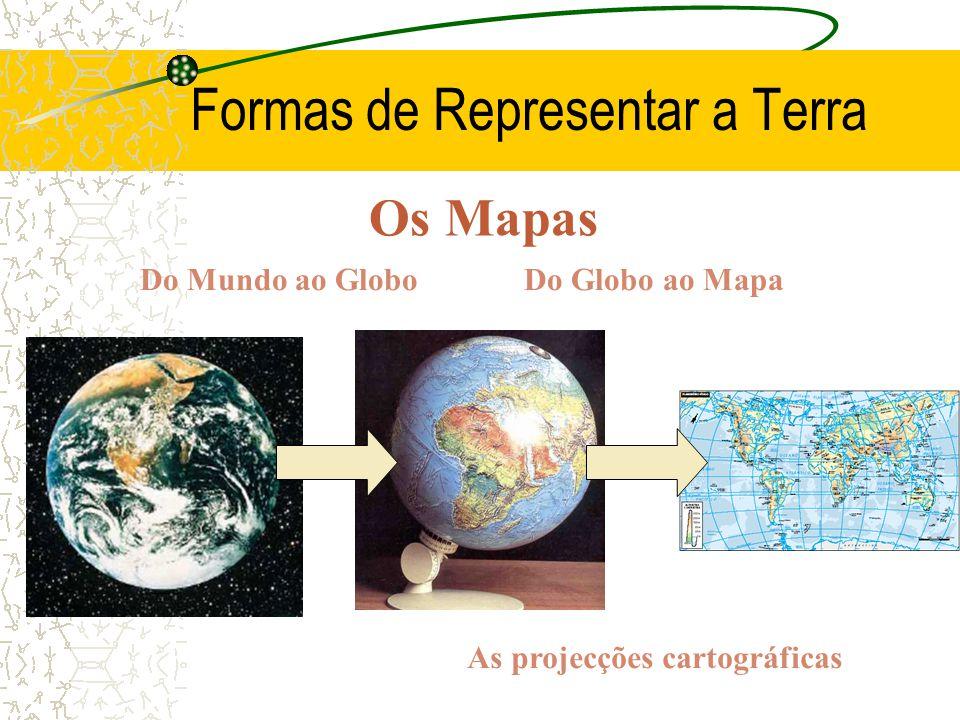 Formas de Representar a Terra