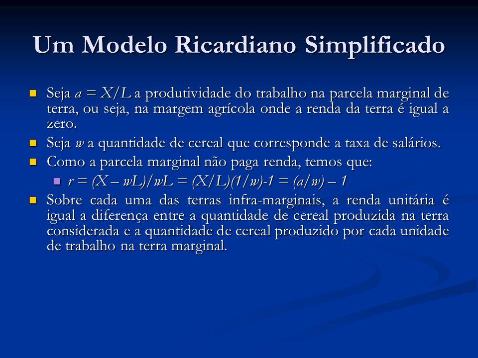 Um Modelo Ricardiano Simplificado