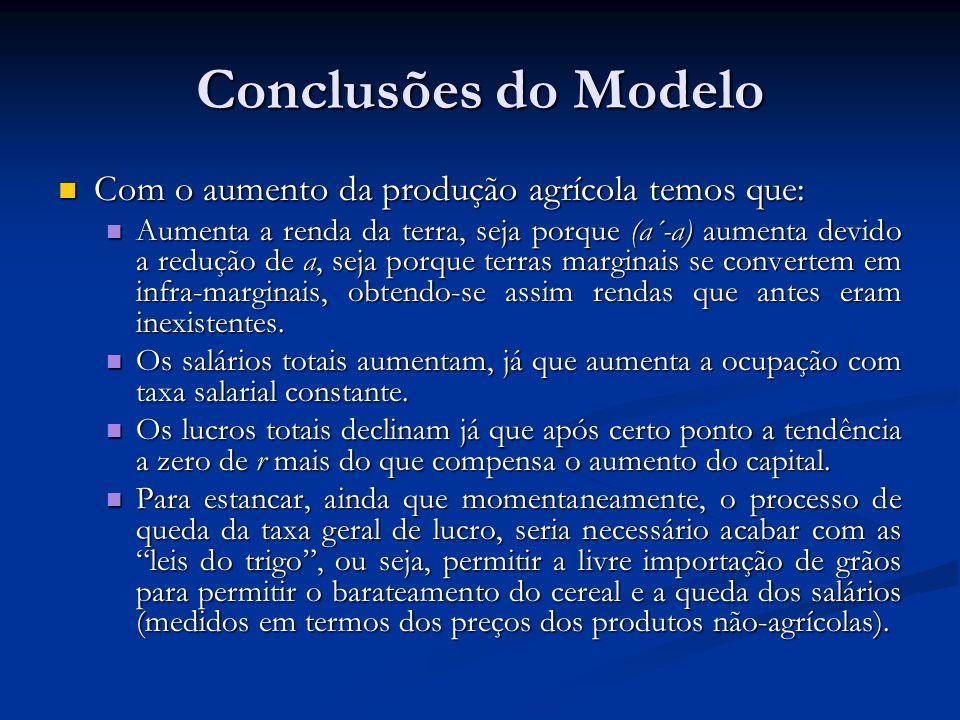 Conclusões do Modelo Com o aumento da produção agrícola temos que: