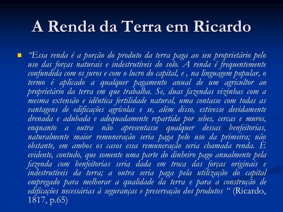 A Renda da Terra em Ricardo