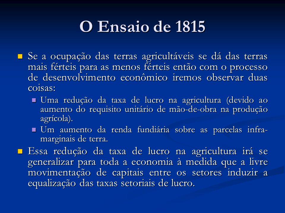 O Ensaio de 1815