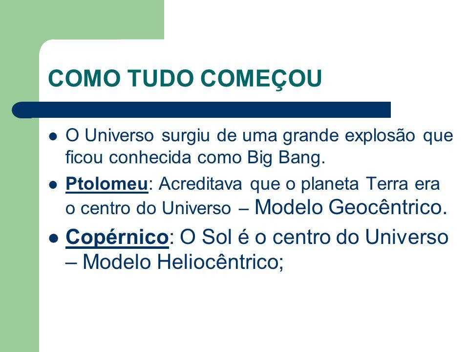 COMO TUDO COMEÇOU O Universo surgiu de uma grande explosão que ficou conhecida como Big Bang.
