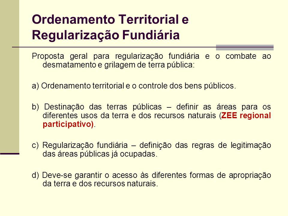 Ordenamento Territorial e Regularização Fundiária