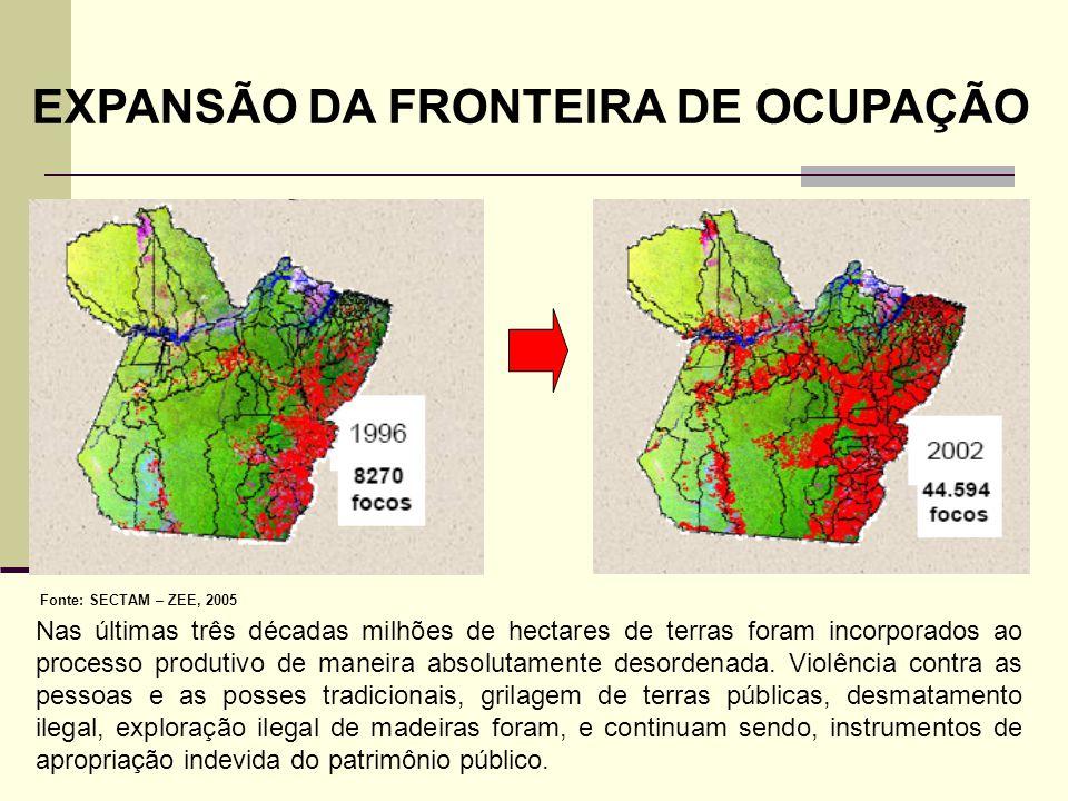 EXPANSÃO DA FRONTEIRA DE OCUPAÇÃO