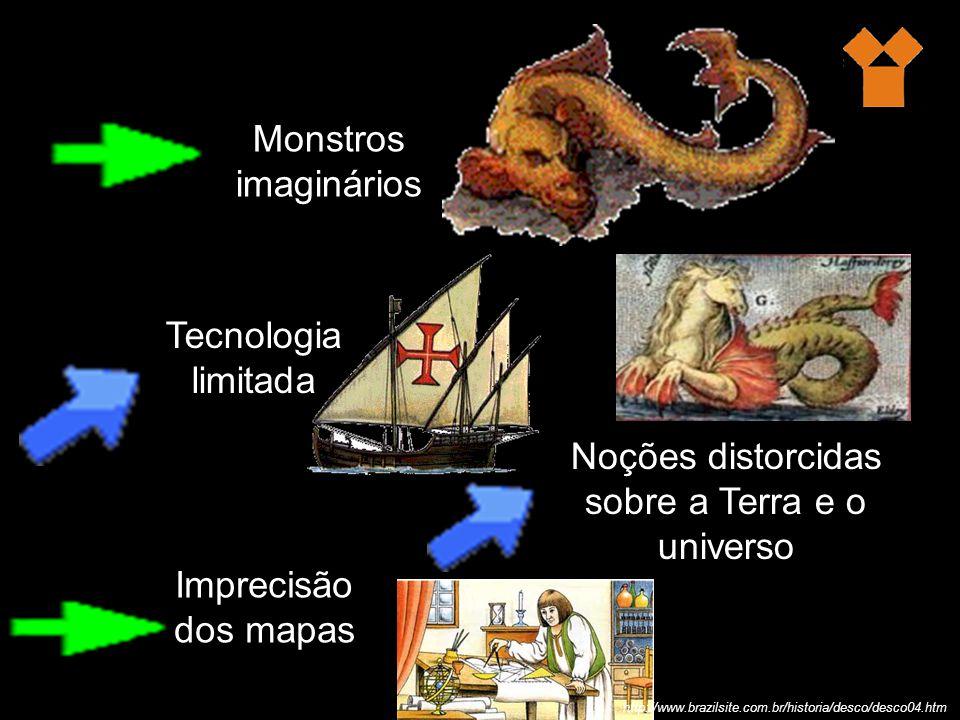 Noções distorcidas sobre a Terra e o universo