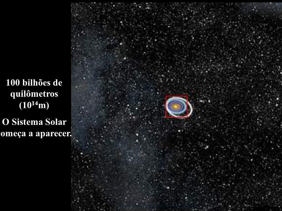 100 bilhões de quilômetros (1014m) O Sistema Solar começa a aparecer.