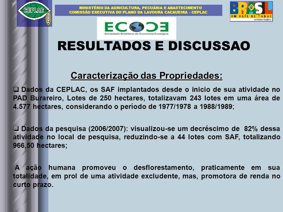 RESULTADOS E DISCUSSAO Caracterização das Propriedades: