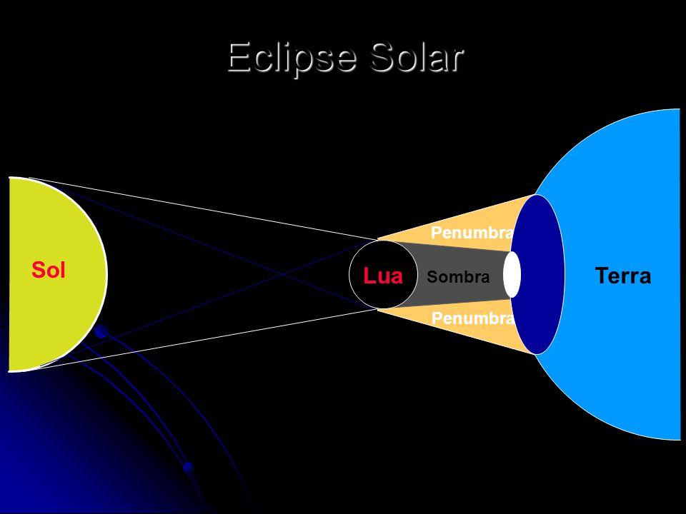 Eclipse Solar Penumbra Sol Lua Terra Sombra Penumbra