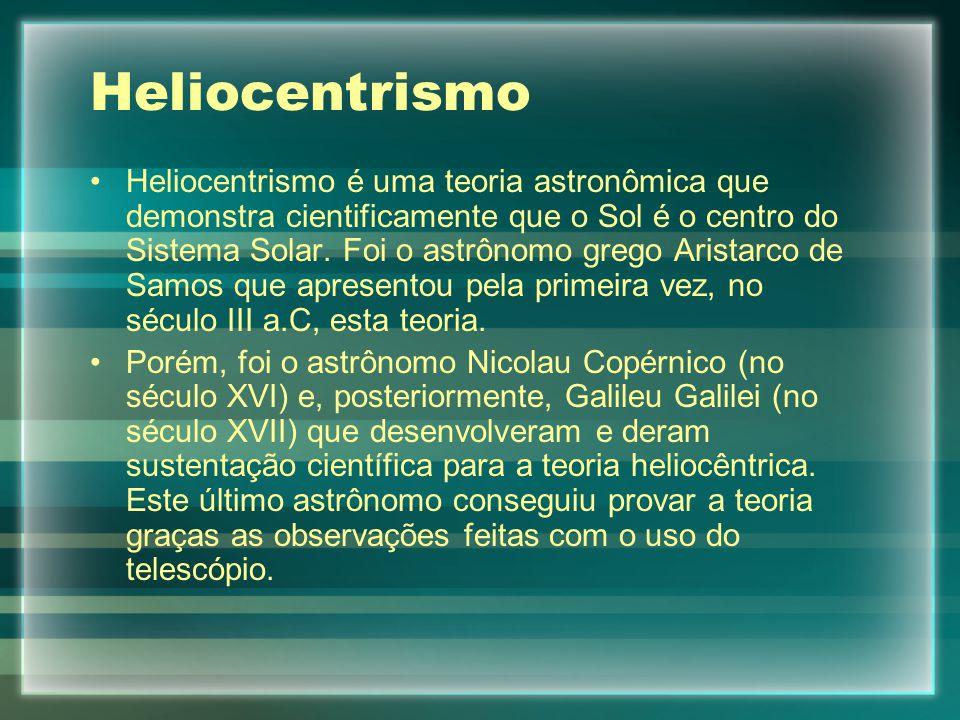 Heliocentrismo
