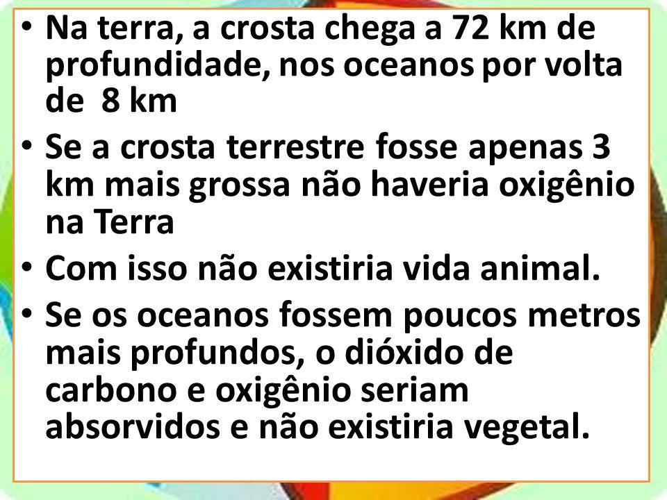 Na terra, a crosta chega a 72 km de profundidade, nos oceanos por volta de 8 km
