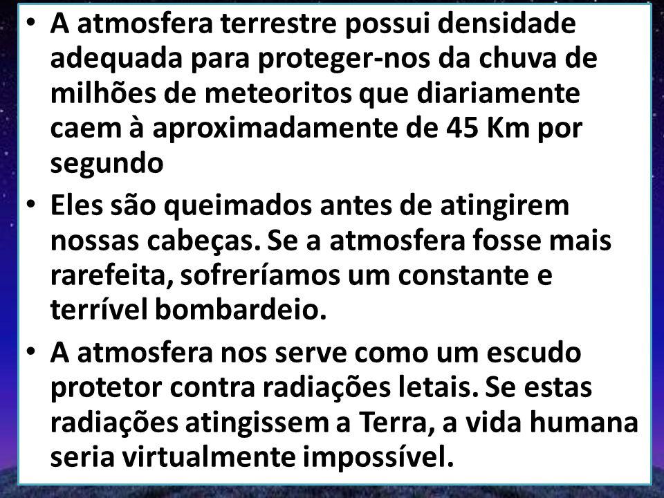 IMPORTÂNCIA DA ATMOSFERA DA TERRA