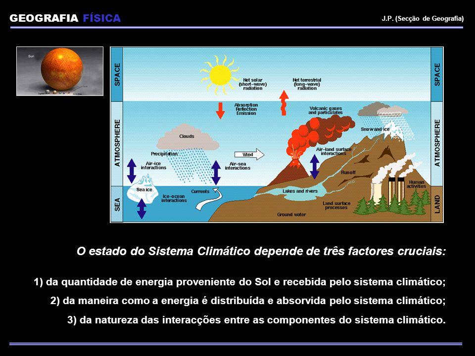 O estado do Sistema Climático depende de três factores cruciais:
